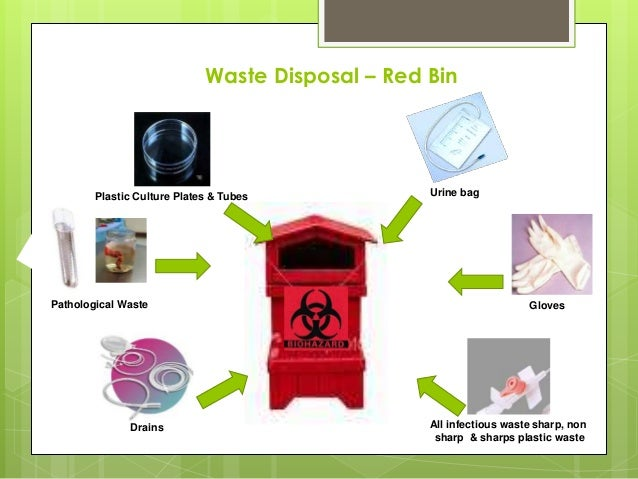 waste segregation in hospital setting in the philippines Proper segregation of regulated medical waste and other waste materials in a healthcare setting waste segregation guidelines biohazardous proper segregation of regulated medical waste and other waste health hazards due to improper management of hospital waste dr p k dash.