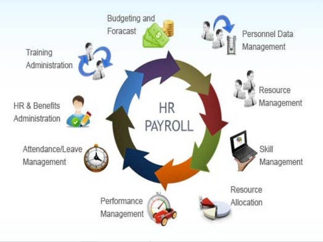 payroll and timekeeping system with fingerprint The systems are easy to set up and use, integrate into your payroll system to save you time and money biometric security biometric fingerprint scanners and systems are also an affordable way of maintaining security and recording time and access to important areas of the workplace.