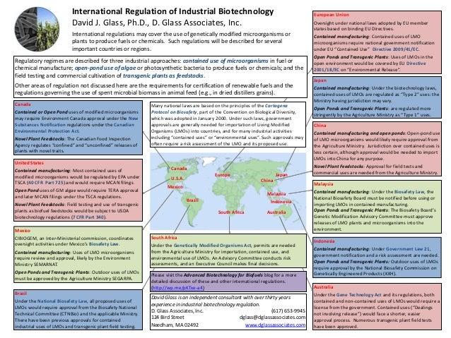 International Regulation of Industrial Biotechnology David J. Glass, Ph.D., D. Glass Associates, Inc. European Union Overs...