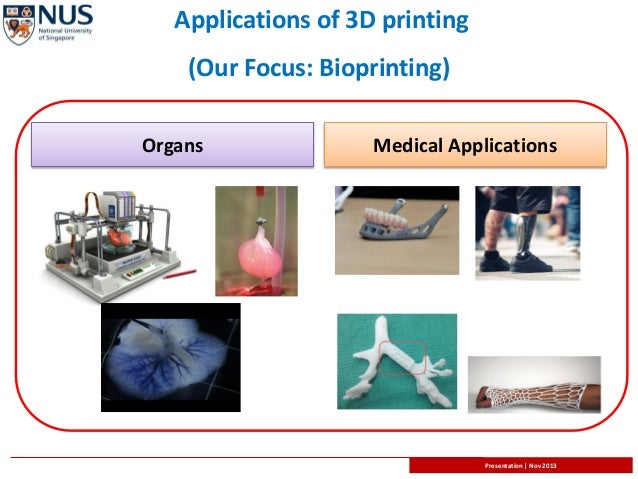 3d bio printing becoming economically feasible 3d application