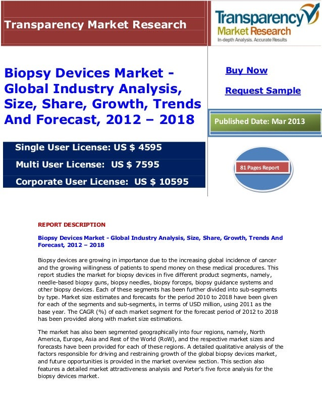Biopsy devices market   global industry analysis, size, share, growth, trends and forecast, 2012 – 2018