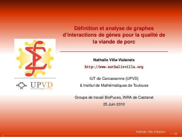 Définition et analyse de graphes d'interactions de gènes pour la qualité de la viande de porc Nathalie Villa-Vialaneix http...
