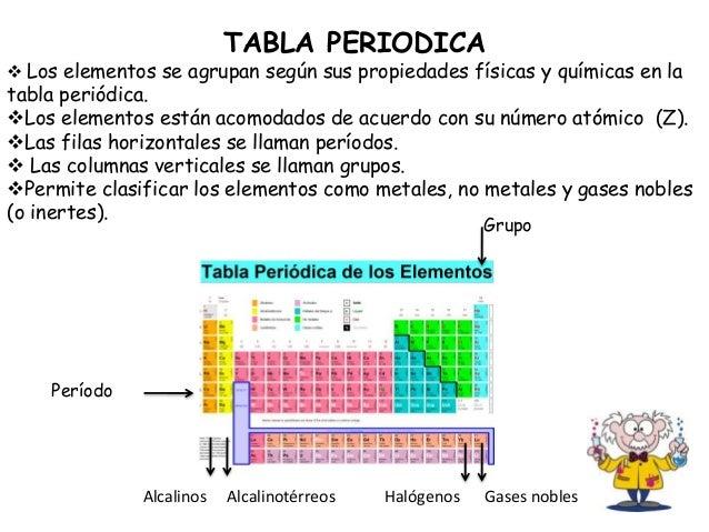 La tabla periodica lessons tes teach tabla periodica los elementos se agrupan segn sus propiedades fsicas y qumicas en latabla peridica urtaz Gallery