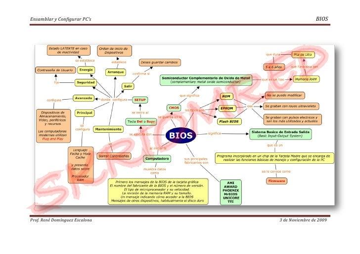 Ensamblar y Configurar PC's                     BIOS     Prof. René Domínguez Escalona   3 de Noviembre de 2009