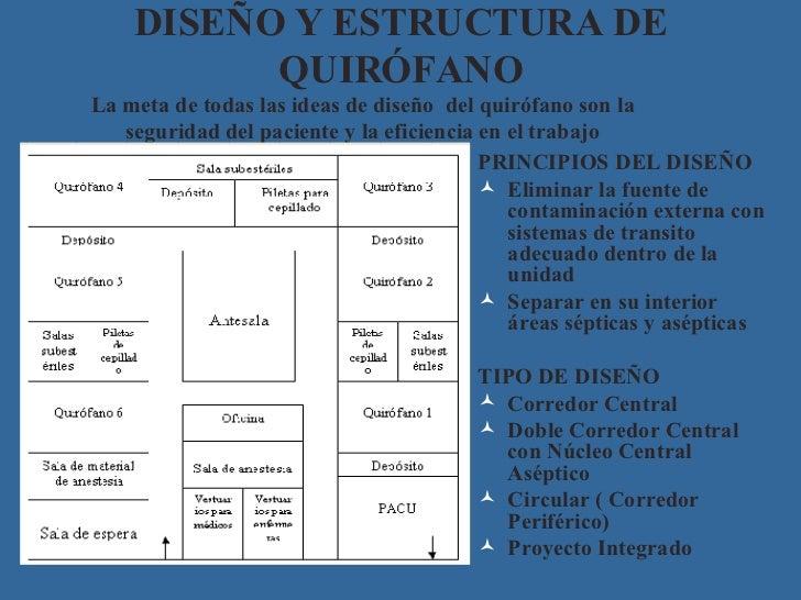 Bioseguridad en quir fano for Diseno de interiores un manual pdf