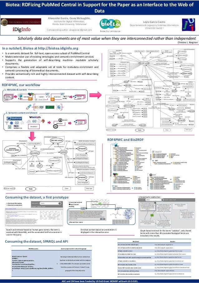 Biotea poster biolinks at ISMB 2013