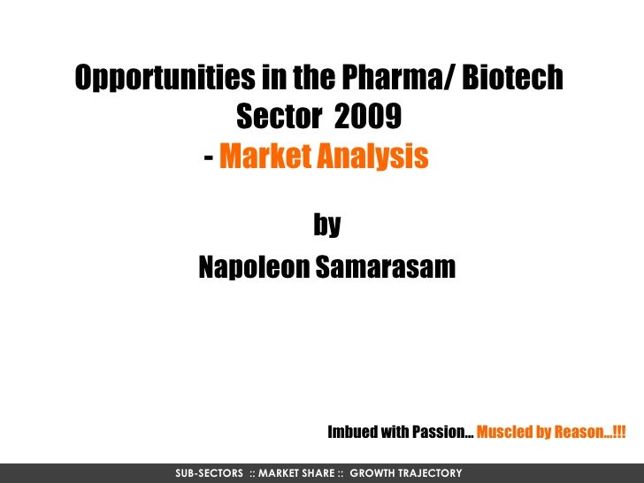 Opportunities in the Pharma/ Biotech Sector  2009 -  Market Analysis  by Napoleon Samarasam SUB-SECTORS  :: MARKET SHARE :...