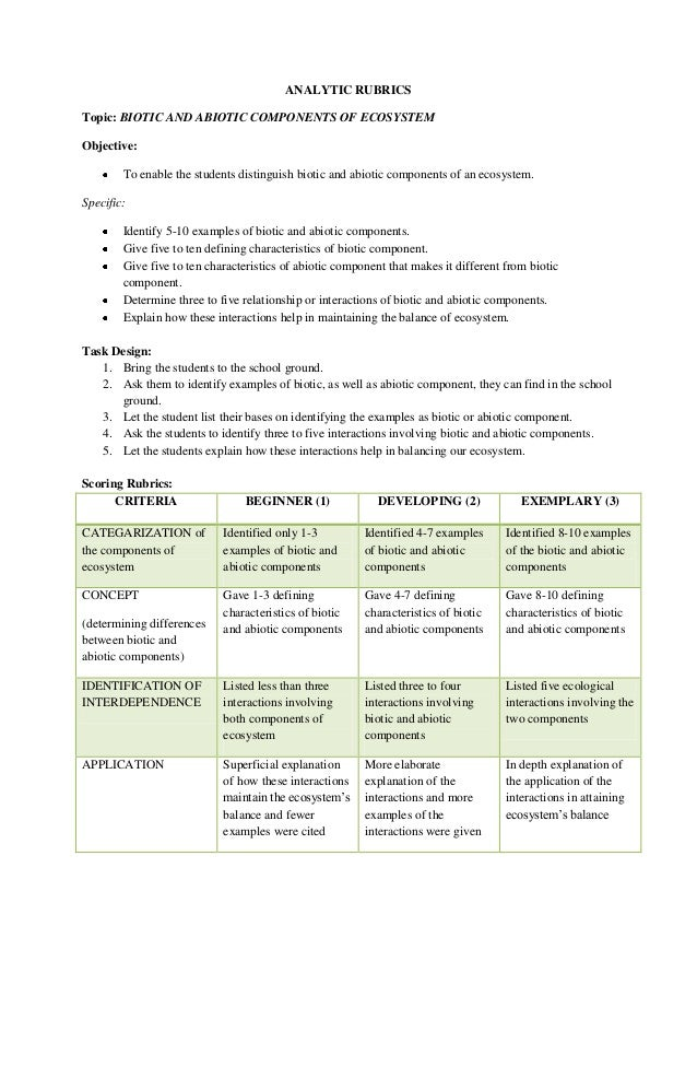 ANALYTIC RUBRICS Topic: BIOTIC AND ABIOTIC COMPONENTS OF ECOSYSTEM Objective: To enable the students distinguish biotic an...