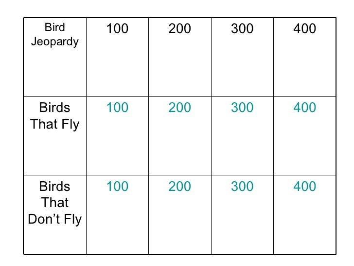 Bird Jeopardy By Audrey