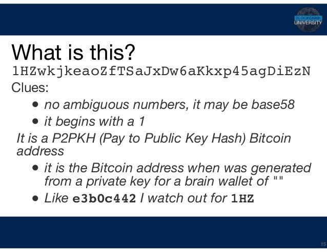 Bitcoin private key regex : Qvolta ico questions 3rd grade