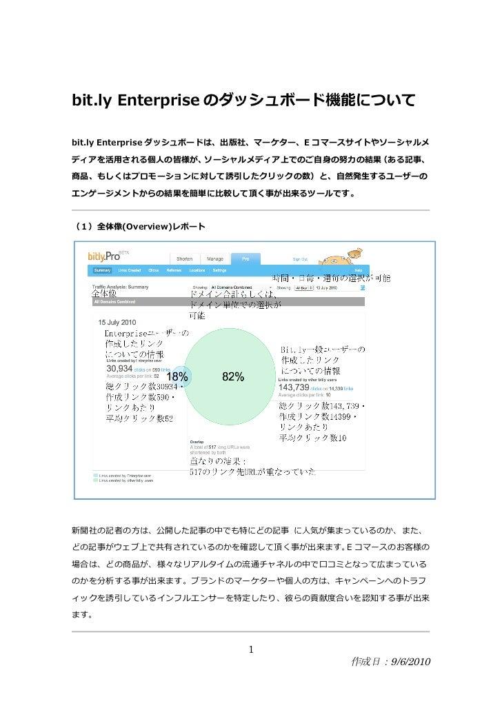 bit.ly Enterpriseのダッシュボード機能について (Japanese)