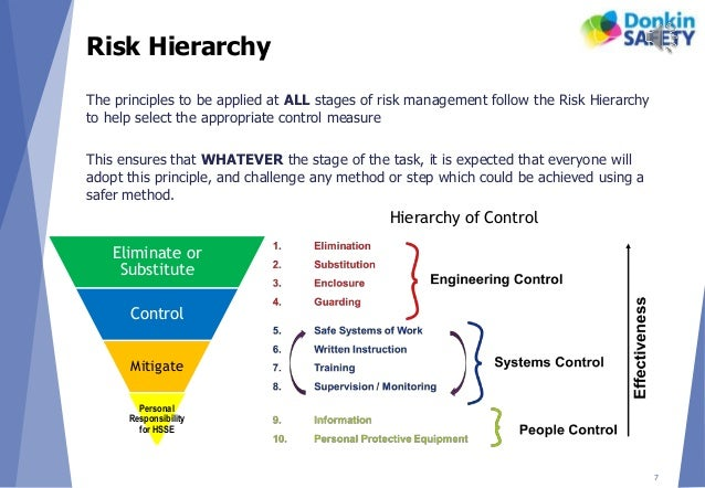 jit2 risk management task 1a Overview of the concepts of command safety and the risk management command 1a: structure fire command operations 1a: structure fire command operations for.