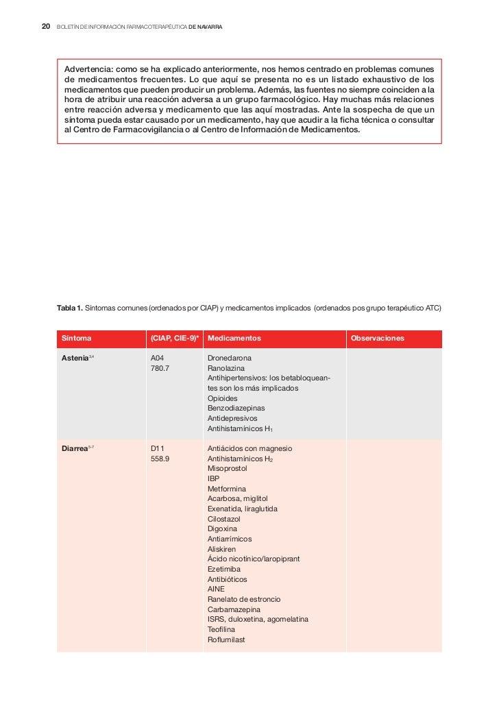antabuse drug reactions