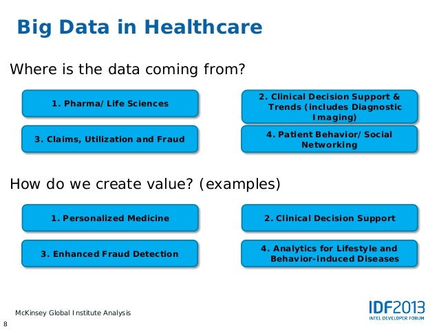 Personalized Medicine Big Data