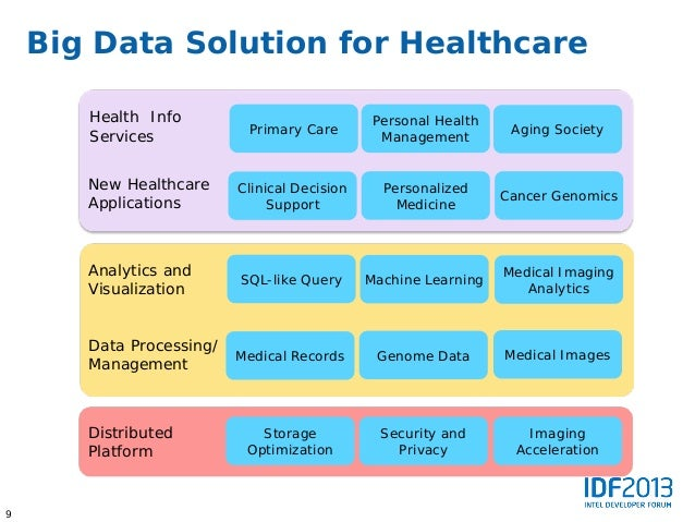 Big Data Solutions For Healthcare. Immigration Attorneys In Houston. Allstate Universal Life Insurance. Sell Tickets For Your Event Top Online Bank. Libertel Gare Du Nord Suede Gold The Element. What Type Of Insurance Is Required In California. Air Conditioning Service Richardson Tx. Newport Computer Services Heating Duct Repair. Institutes In Virginia Toll Free Phone Number