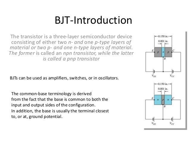 BJT CB Configuration