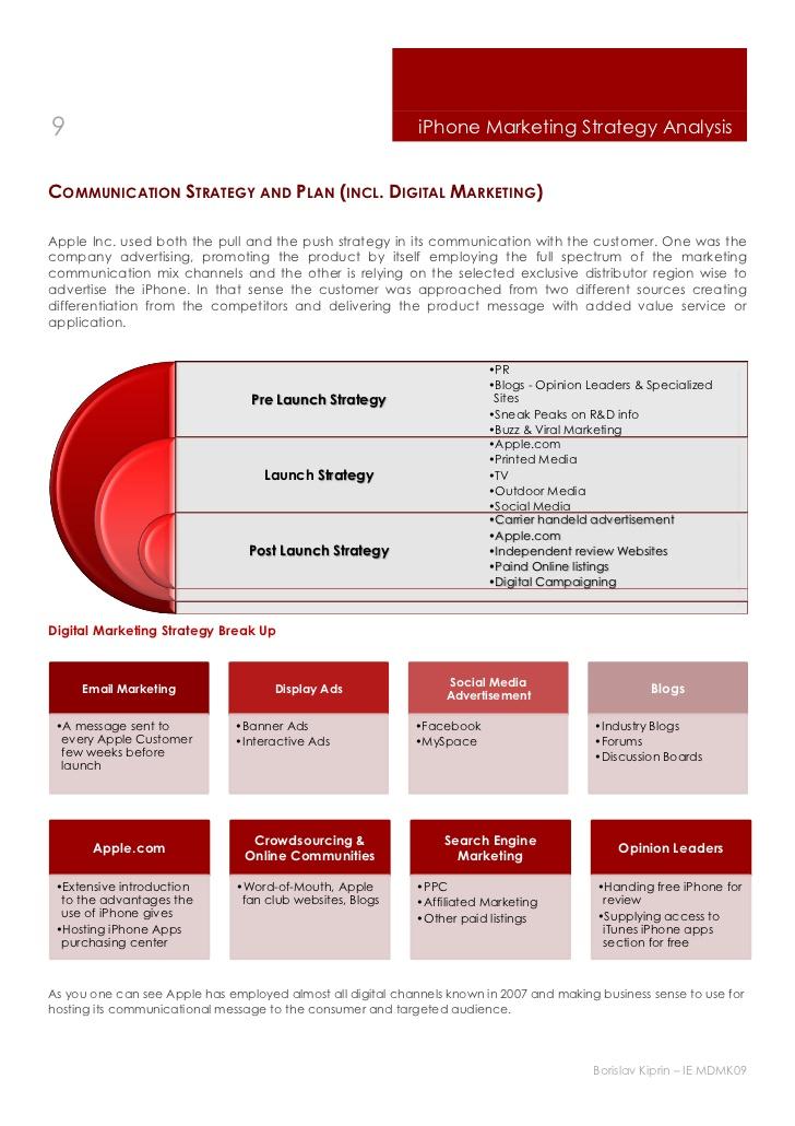 Marketing dissertation apple 2015