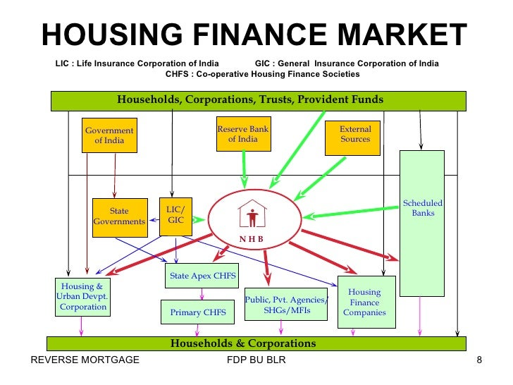 provident mortgage