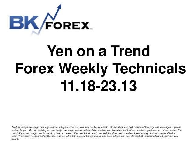 Bk technicals Weekly 11.18-23.13