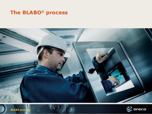 BLABO process The BLABO® process