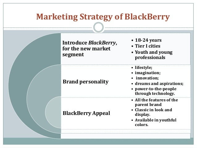 blackberry marketing plan Marketing mix of blackberry : blackberry is a line of mobile e-mail and smartphone devices developed and designed by canadian company research in.