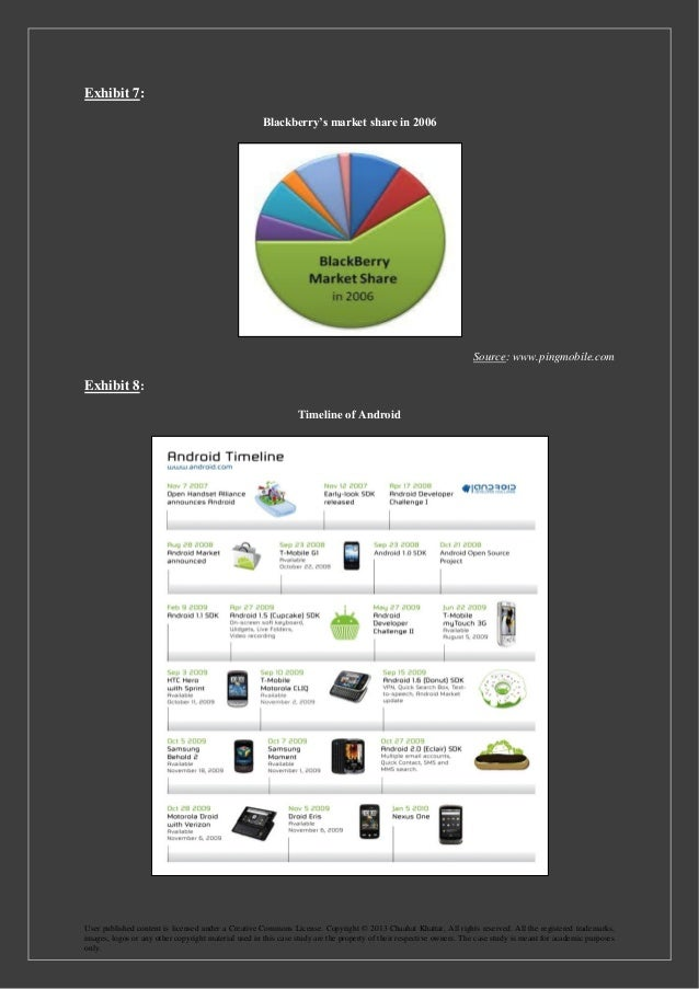blackberry marketing case study The road to failure: nokia, blackberry and apple  when i started the job the next week, i was handed my first blackberry as a welcome to the professional world.