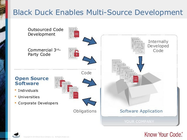 blackduck singles Leading provider of open source software logistics.