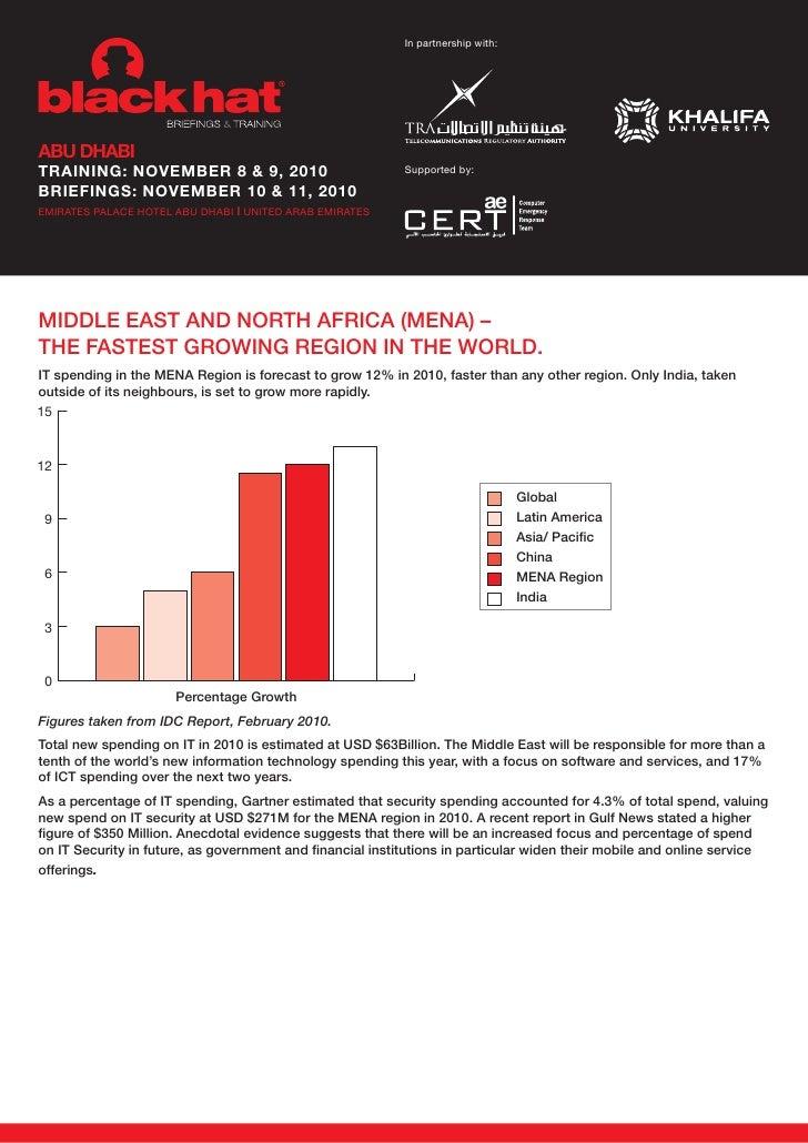 Black Hat: MENA Market Fact Sheet – 2010