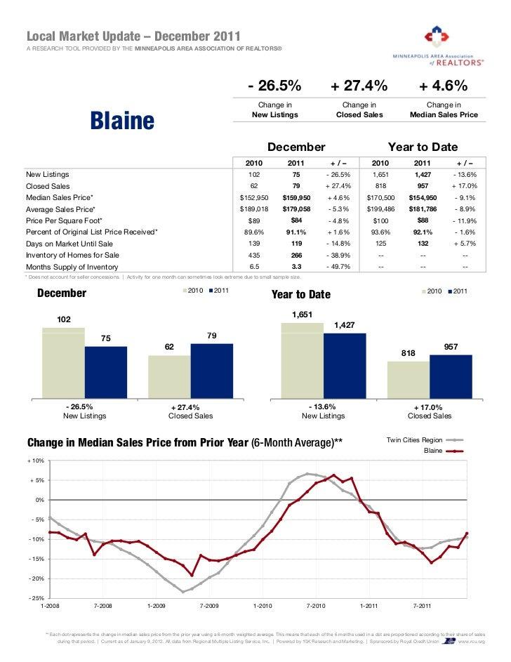 Blaine dec2011