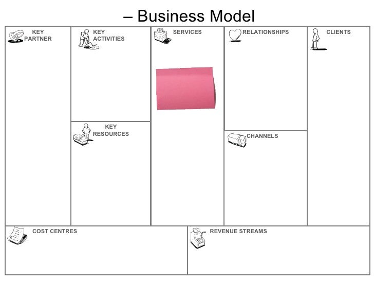 – Business Model  KEY            KEY            SERVICES           RELATIONSHIPS   CLIENTSPARTNER          ACTIVITIES     ...