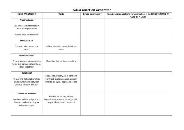 SOLO Question Generator     SOLO TAXONOMY                             Verbs                    Grade equivalent?   Create ...