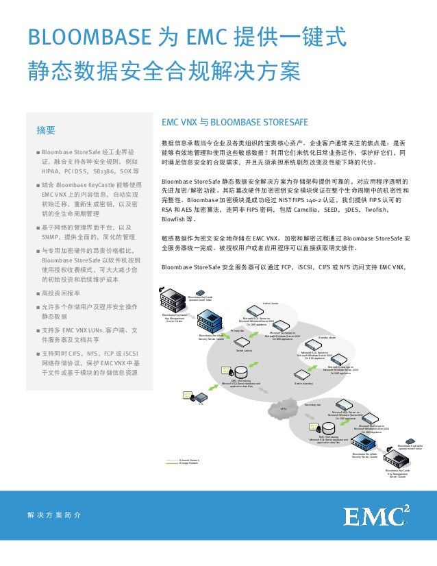Blbs sb-bloombase-turnkey-data-at-rest-security-compliance-solution-for-emc-bloombase为emc提供一键式静态数据安全合规解决方案-cnlet-zh-r2