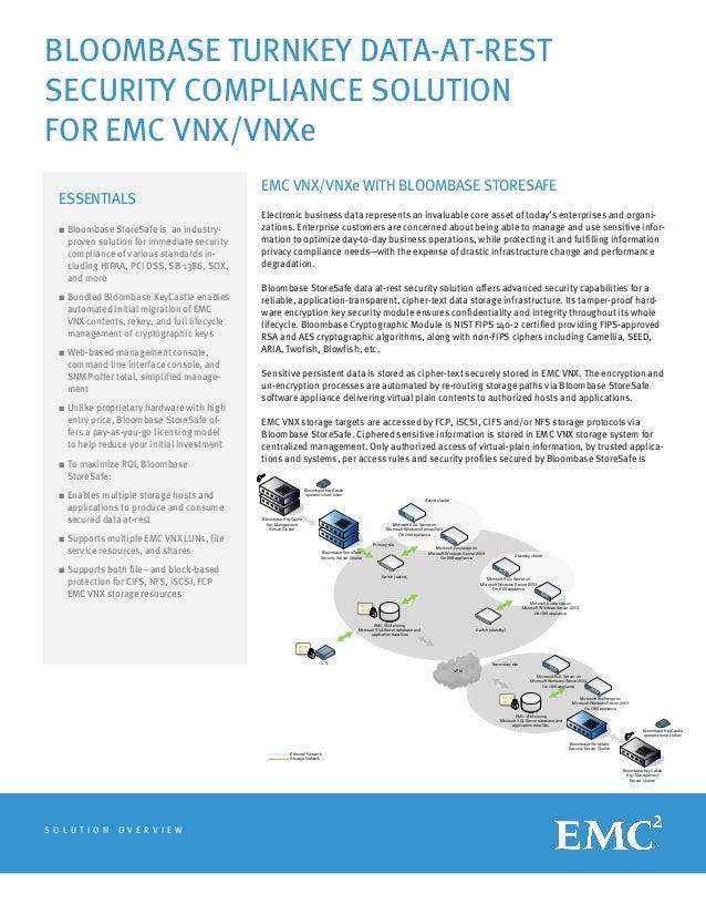 Blbs sb-bloombase-turnkey-data-at-rest-security-compliance-solution-for-emc-vnx-vn xe-uslet-en-r2