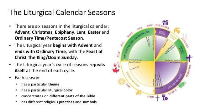 Liturgical Year Symbols Liturgical Year Symbols