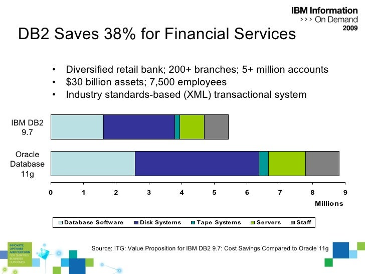 international case study ibm In this case, ibm's initial strategy was to focus on businesses as its target customers, and hence the name international business machines however, as the business grew, the company started emphasizing cost reduction to ensure competitiveness in its current markets.
