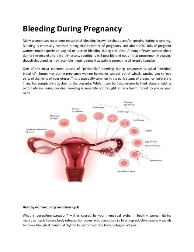Bleeding during pregnancy - photo #17