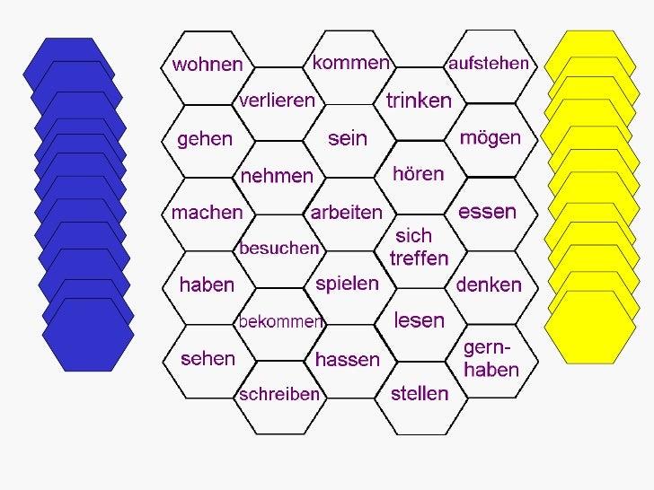 Blockbusters German Verbs
