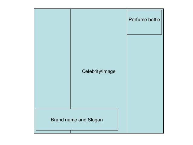 Celebrity/Image Brand name and Slogan Perfume bottle
