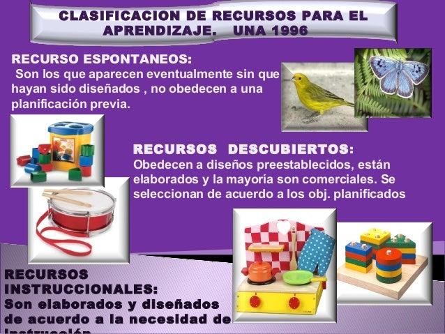 Clasificacion de recursos para el aprendizaje