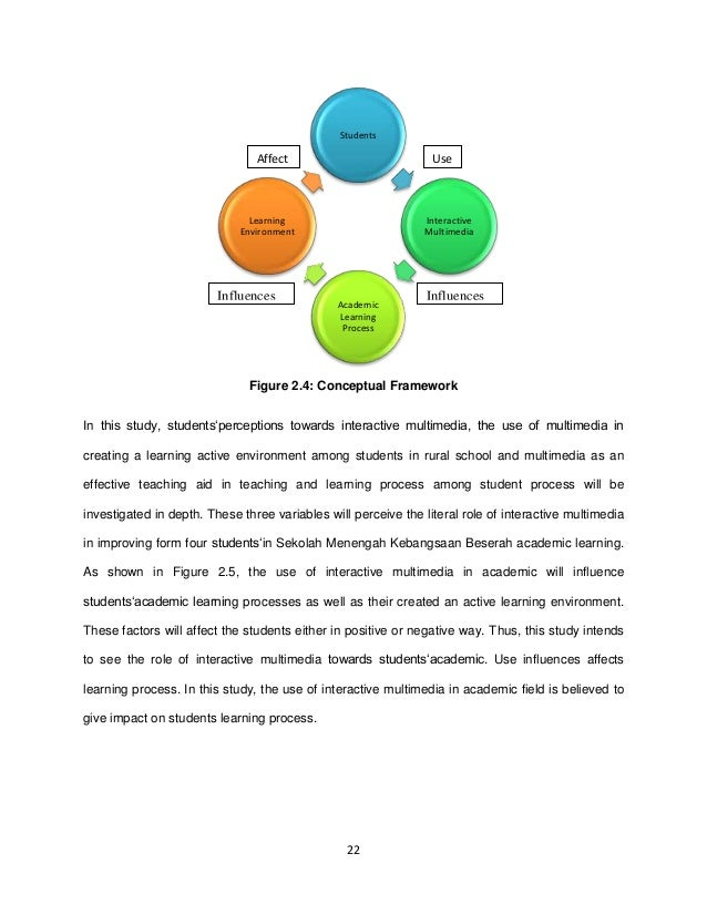 importance of conceptual framework in research paper
