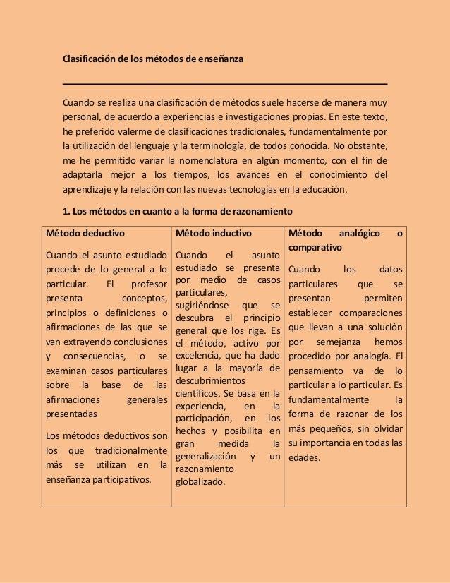 Clasificación de los métodos de enseñanza Cuando se realiza una clasificación de métodos suele hacerse de manera muy perso...