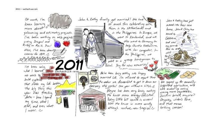 2011 - sachachua.com