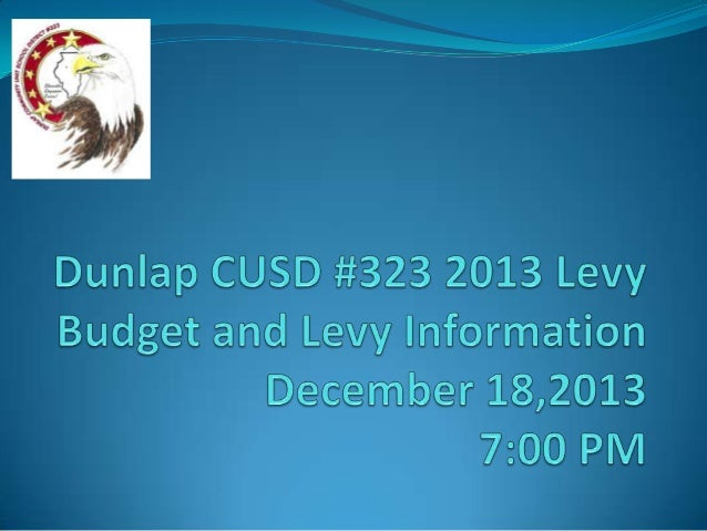 Purpose of Levy Information  Share Financial Outlook of the District  Share Levy Information  Receive public comment