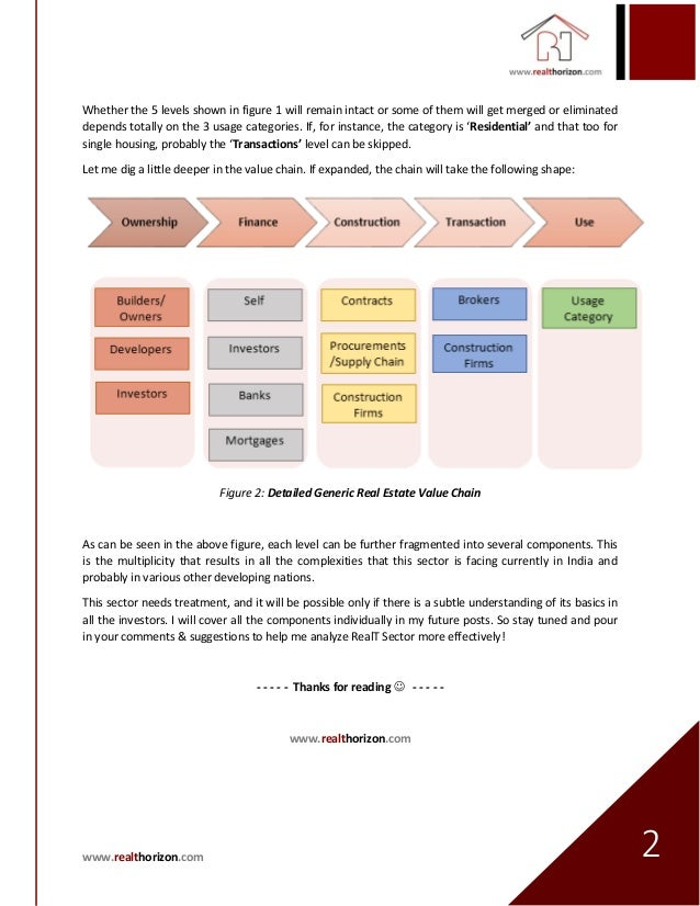 A Professional Assessment Of A Propertys Market Value