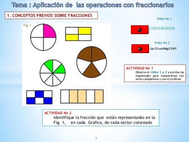 1. CONCEPTOS PREVIOS SOBRE FRACCIONES  Video No 1  Fig. 1  HTTP://YOUTU.BE/NVWI5N CIAXQ  Video No 2  http://youtu.be/S1vm9...