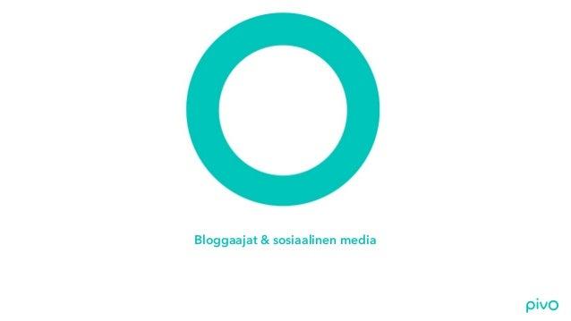 Lifestyle- ja muotibloggaajat sosiaalisessa mediassa (Pivon selvitys)