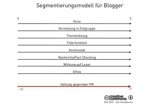 Segmentierungsmodell für Blogger/Influencer