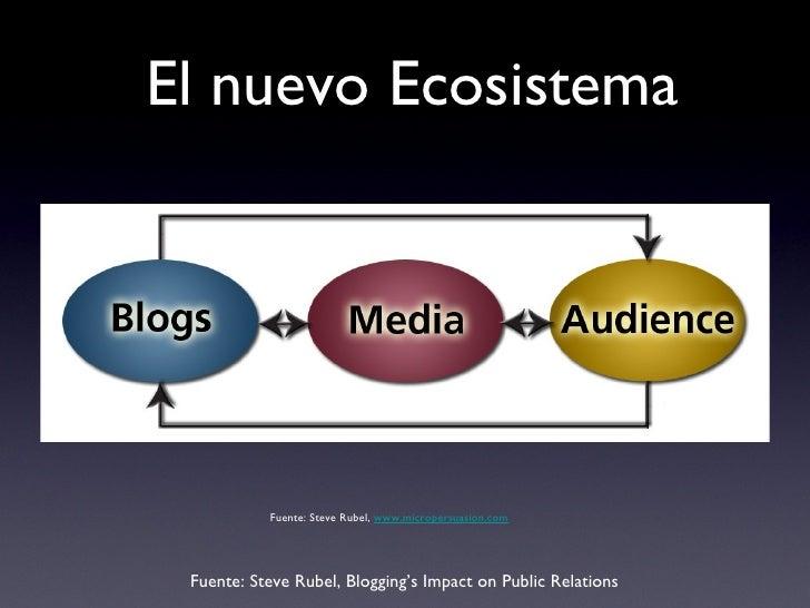 El nuevo Ecosistema Fuente: Steve Rubel, Blogging's Impact on Public Relations Fuente: Steve Rubel,  www.micropersuasion.c...