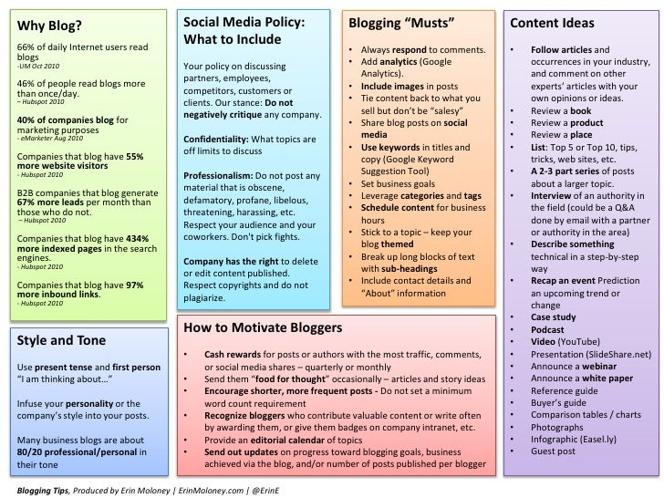 """Why Blog?                                Social Media Policy:                    Blogging """"Musts""""                     Cont..."""