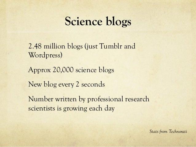 Write for blogs